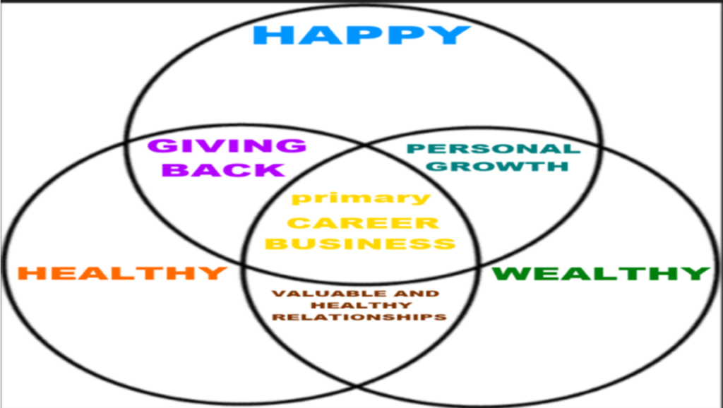 Global Wellness Day Graphic